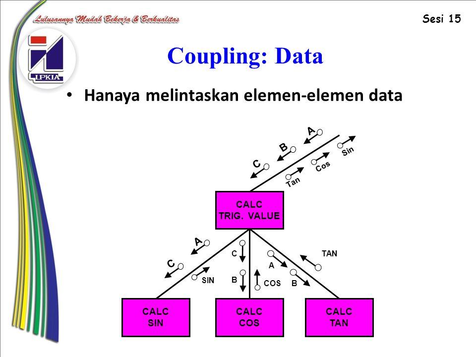 Coupling: Data Hanaya melintaskan elemen-elemen data CALC TRIG.