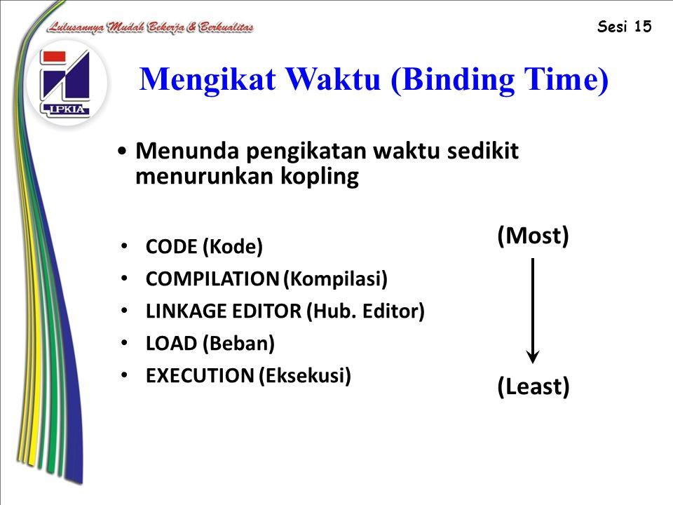 Mengikat Waktu (Binding Time) CODE (Kode) COMPILATION (Kompilasi) LINKAGE EDITOR (Hub.