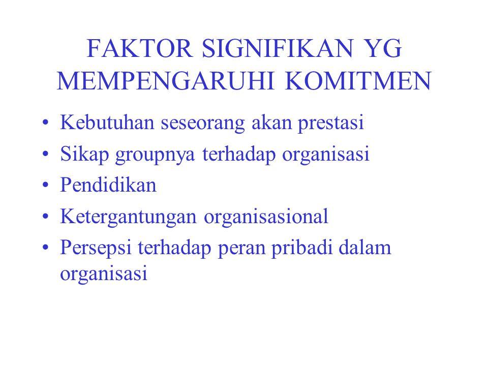 FAKTOR SIGNIFIKAN YG MEMPENGARUHI KOMITMEN Kebutuhan seseorang akan prestasi Sikap groupnya terhadap organisasi Pendidikan Ketergantungan organisasion