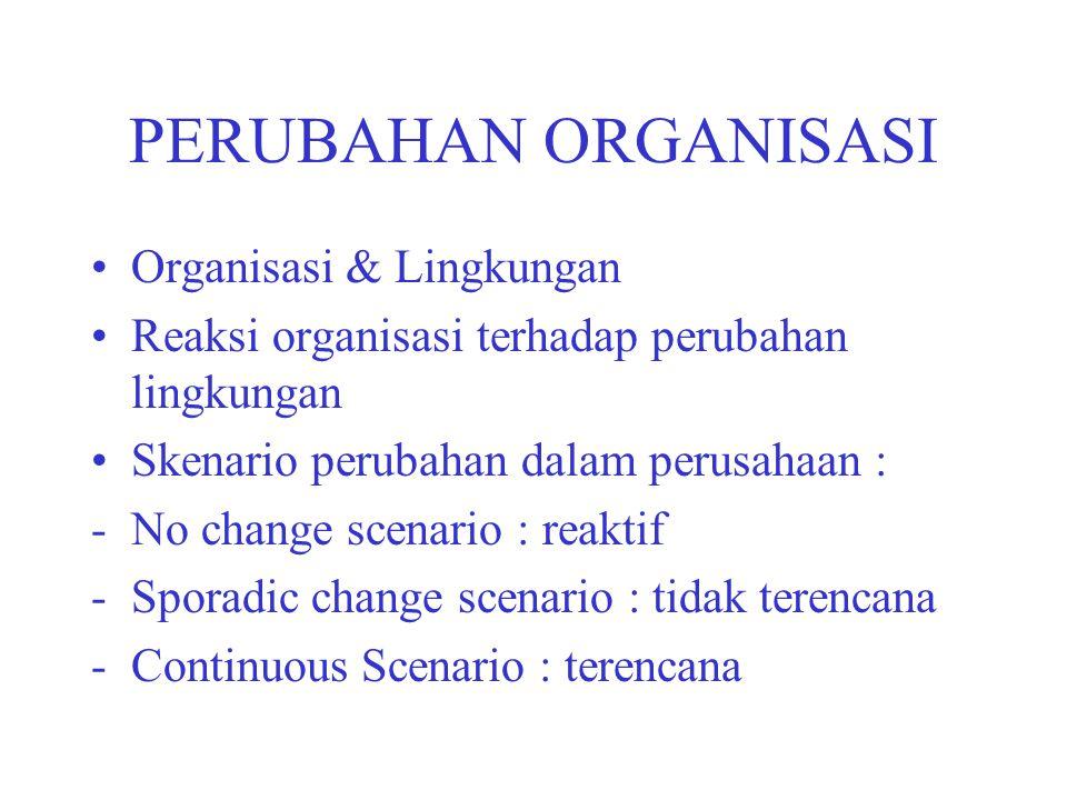 PERUBAHAN ORGANISASI Organisasi & Lingkungan Reaksi organisasi terhadap perubahan lingkungan Skenario perubahan dalam perusahaan : -No change scenario