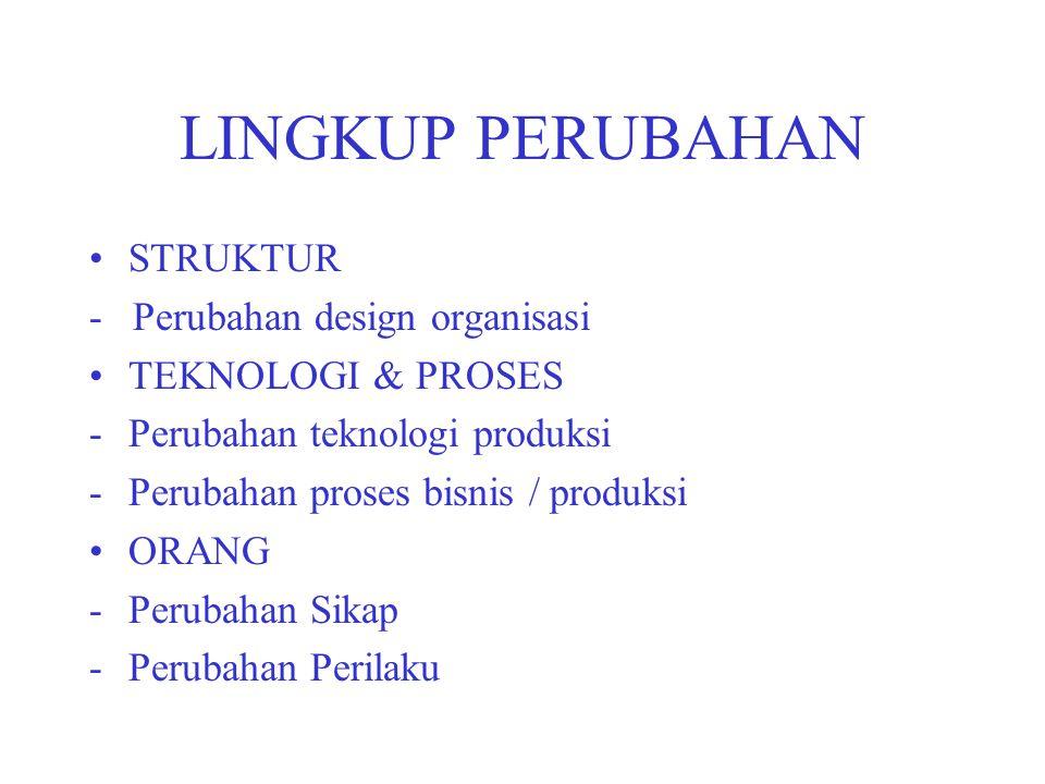 LINGKUP PERUBAHAN STRUKTUR - Perubahan design organisasi TEKNOLOGI & PROSES -Perubahan teknologi produksi -Perubahan proses bisnis / produksi ORANG -P