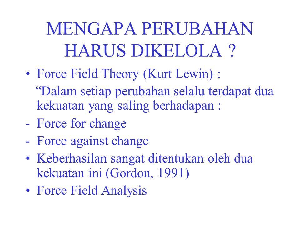 """MENGAPA PERUBAHAN HARUS DIKELOLA ? Force Field Theory (Kurt Lewin) : """"Dalam setiap perubahan selalu terdapat dua kekuatan yang saling berhadapan : -Fo"""