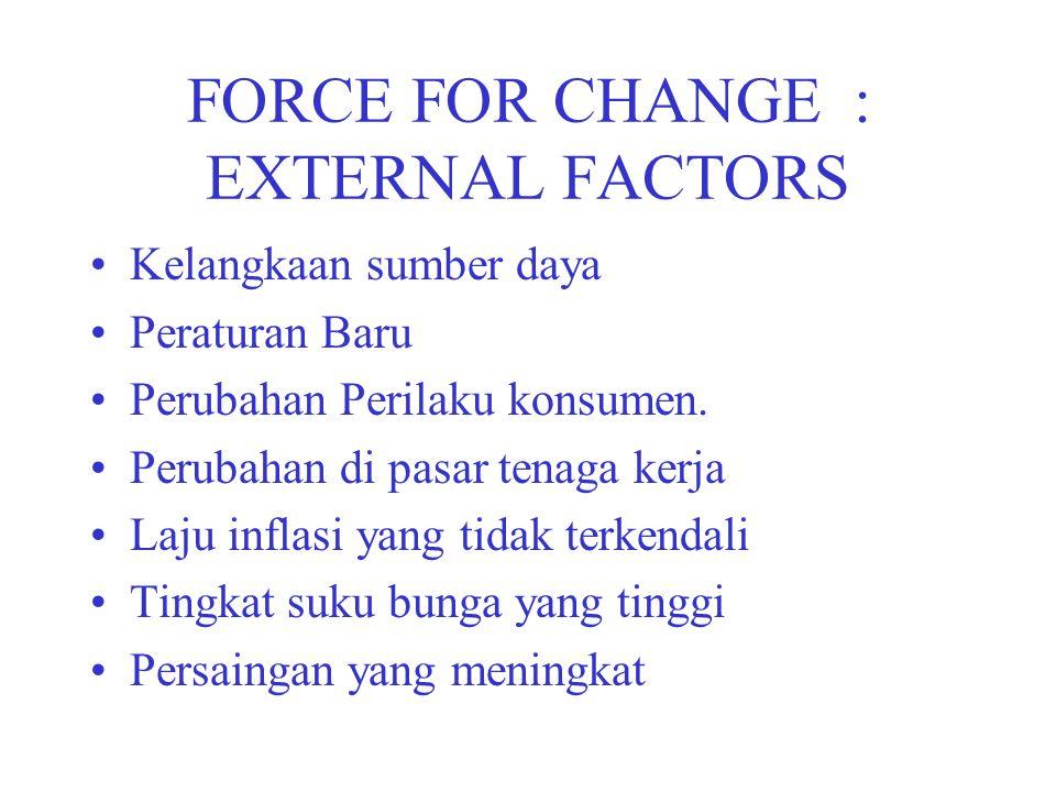 FORCE FOR CHANGE : EXTERNAL FACTORS Kelangkaan sumber daya Peraturan Baru Perubahan Perilaku konsumen. Perubahan di pasar tenaga kerja Laju inflasi ya
