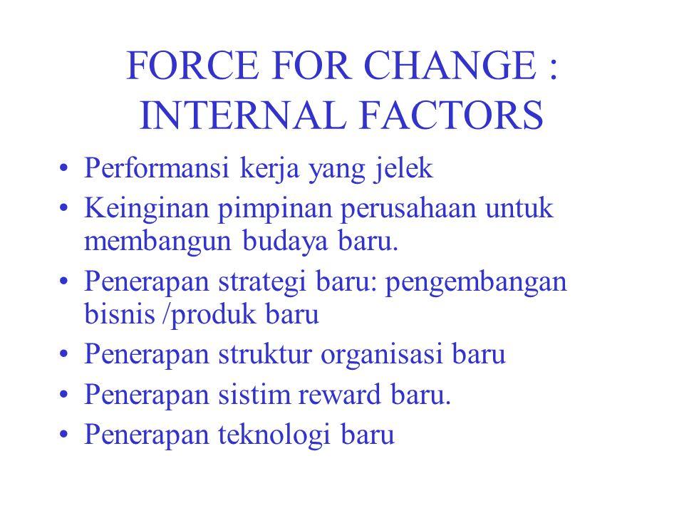 FORCE FOR CHANGE : INTERNAL FACTORS Performansi kerja yang jelek Keinginan pimpinan perusahaan untuk membangun budaya baru. Penerapan strategi baru: p