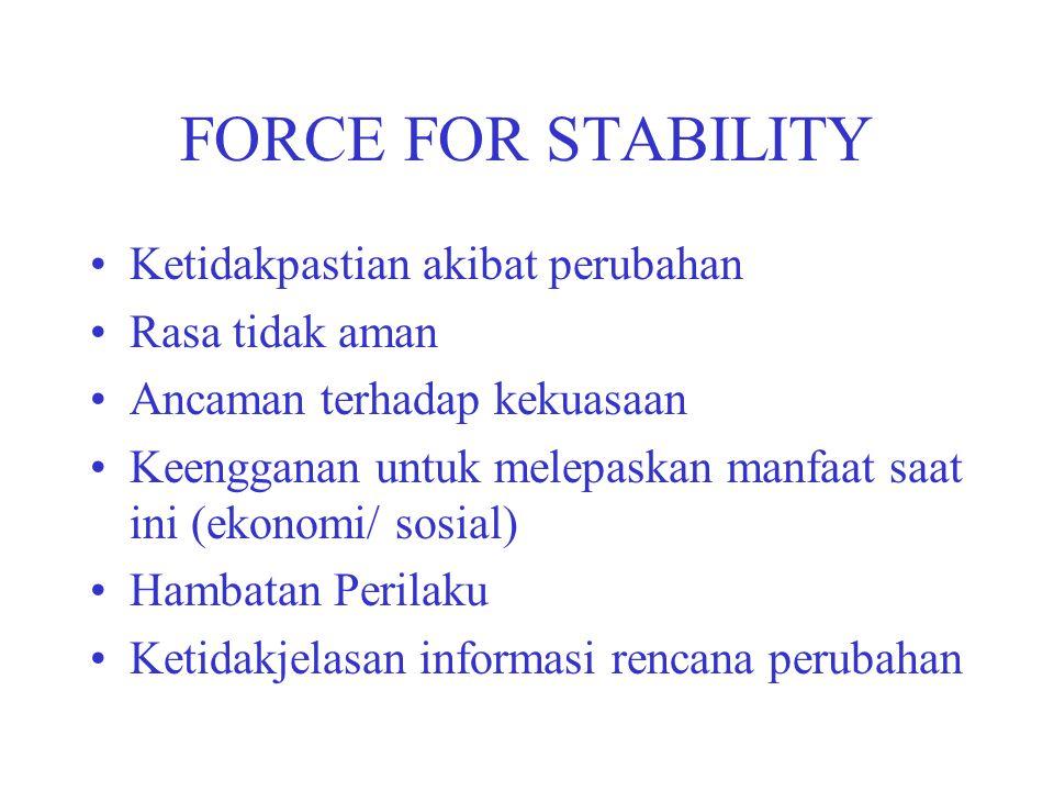 FORCE FOR STABILITY Ketidakpastian akibat perubahan Rasa tidak aman Ancaman terhadap kekuasaan Keengganan untuk melepaskan manfaat saat ini (ekonomi/