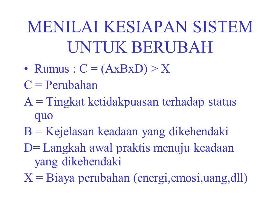 MENILAI KESIAPAN SISTEM UNTUK BERUBAH Rumus : C = (AxBxD) > X C = Perubahan A = Tingkat ketidakpuasan terhadap status quo B = Kejelasan keadaan yang d