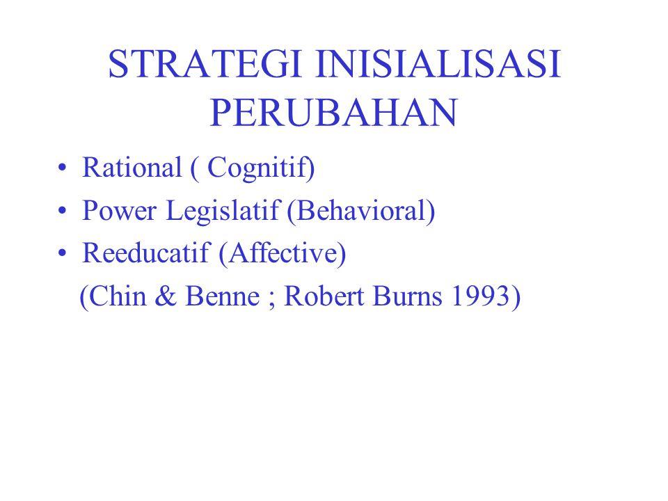 STRATEGI INISIALISASI PERUBAHAN Rational ( Cognitif) Power Legislatif (Behavioral) Reeducatif (Affective) (Chin & Benne ; Robert Burns 1993)