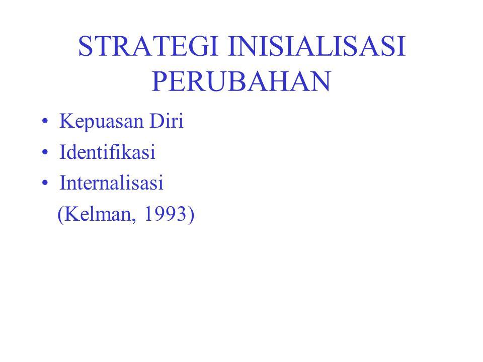 STRATEGI INISIALISASI PERUBAHAN Kepuasan Diri Identifikasi Internalisasi (Kelman, 1993)