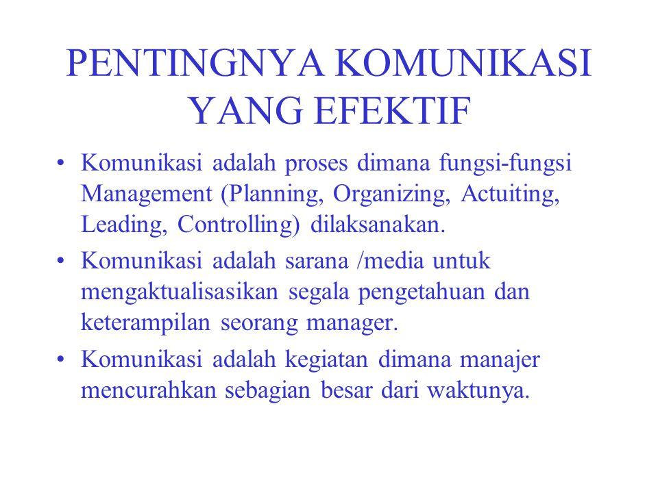 PENTINGNYA KOMUNIKASI YANG EFEKTIF Komunikasi adalah proses dimana fungsi-fungsi Management (Planning, Organizing, Actuiting, Leading, Controlling) di
