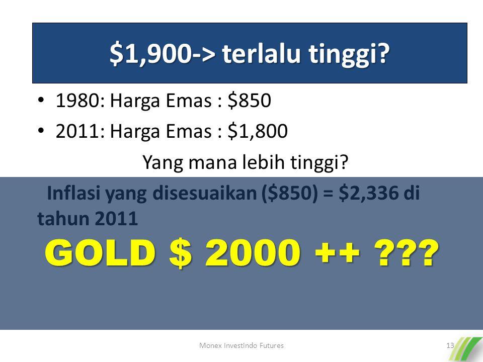 1980: Harga Emas : $850 2011: Harga Emas : $1,800 Yang mana lebih tinggi.