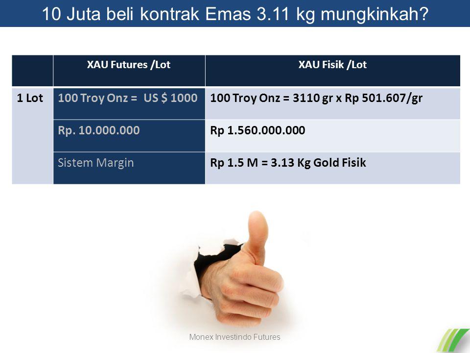 XAU Futures /LotXAU Fisik /Lot 1 Lot100 Troy Onz = US $ 1000100 Troy Onz = 3110 gr x Rp 501.607/gr Rp.