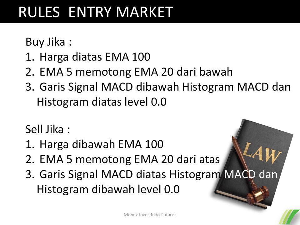 Buy Jika : 1. Harga diatas EMA 100 2. EMA 5 memotong EMA 20 dari bawah 3.
