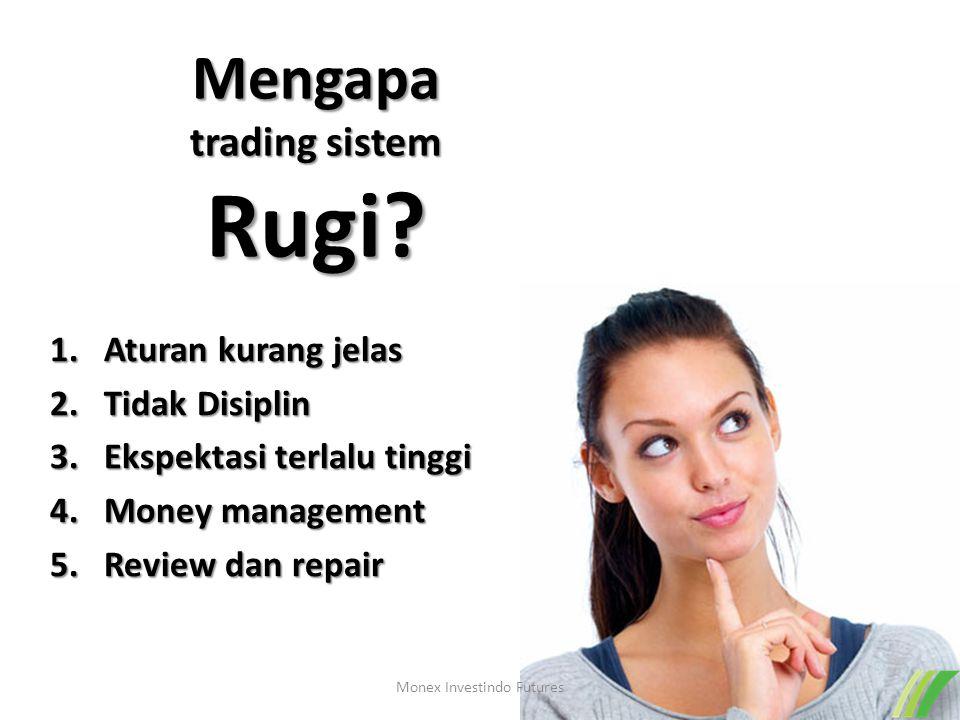 Mengapa trading sistem Rugi.