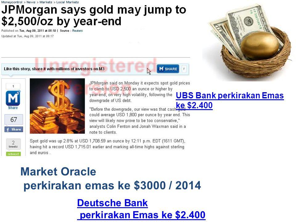 UBS Bank perkirakan Emas ke $2.400 Market Oracle perkirakan emas ke $3000 / 2014 Deutsche Bank perkirakan Emas ke $2.400