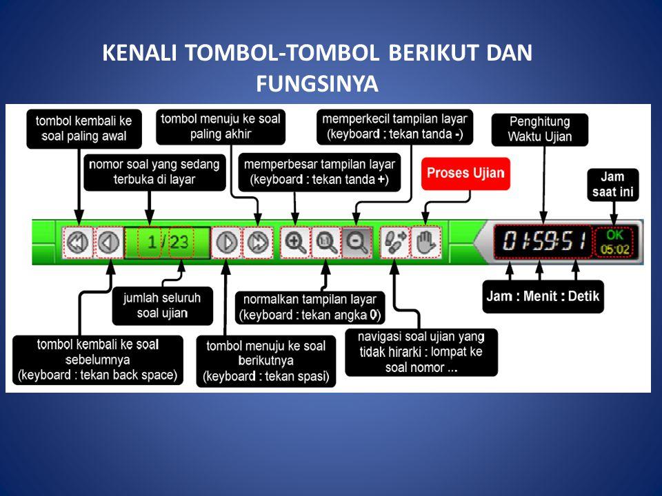 KENALI TOMBOL-TOMBOL BERIKUT DAN FUNGSINYA