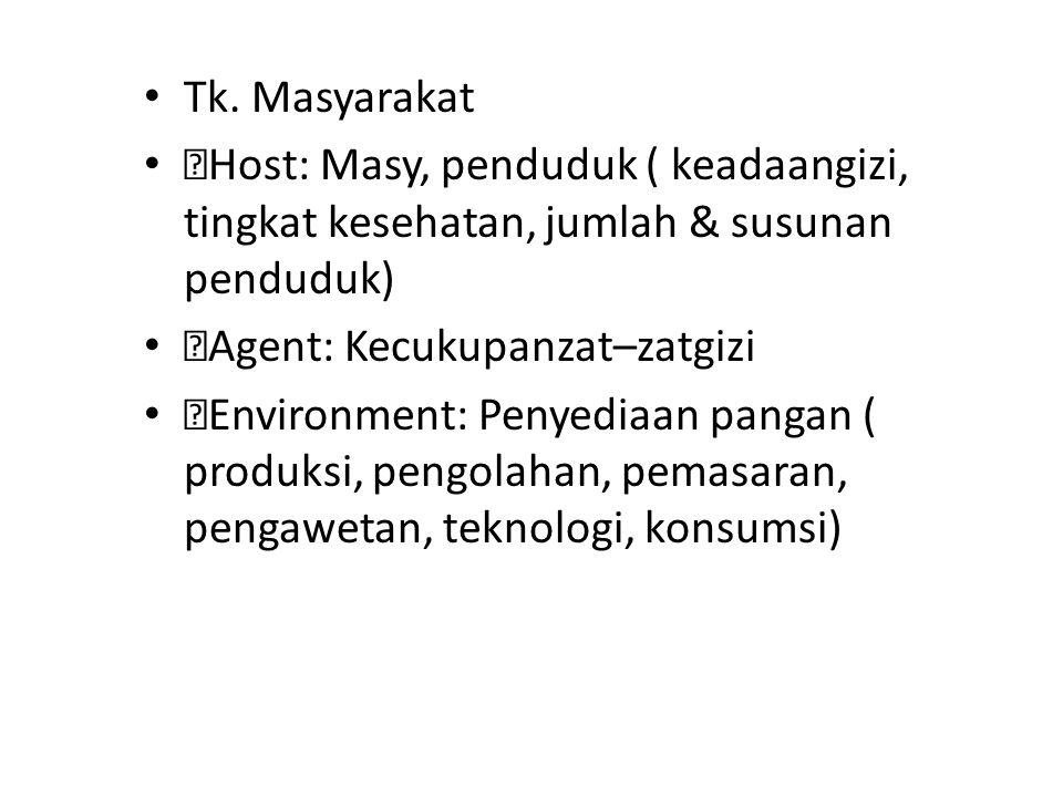 Tk. Masyarakat  Host: Masy, penduduk ( keadaangizi, tingkat kesehatan, jumlah & susunan penduduk)  Agent: Kecukupanzat–zatgizi  Environment: Penyed