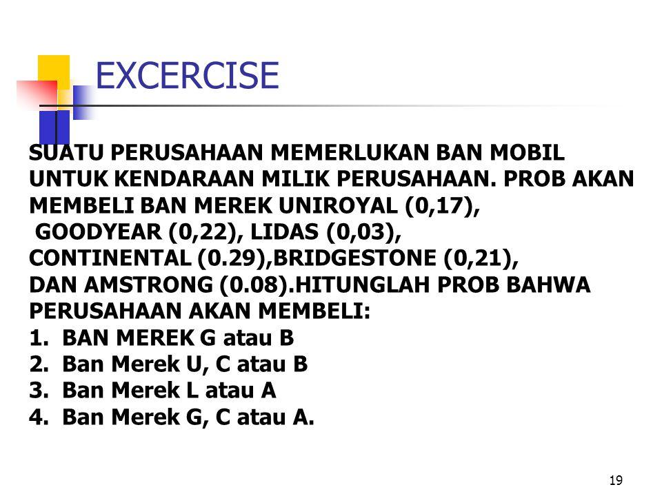 19 EXCERCISE SUATU PERUSAHAAN MEMERLUKAN BAN MOBIL UNTUK KENDARAAN MILIK PERUSAHAAN. PROB AKAN MEMBELI BAN MEREK UNIROYAL (0,17), GOODYEAR (0,22), LID