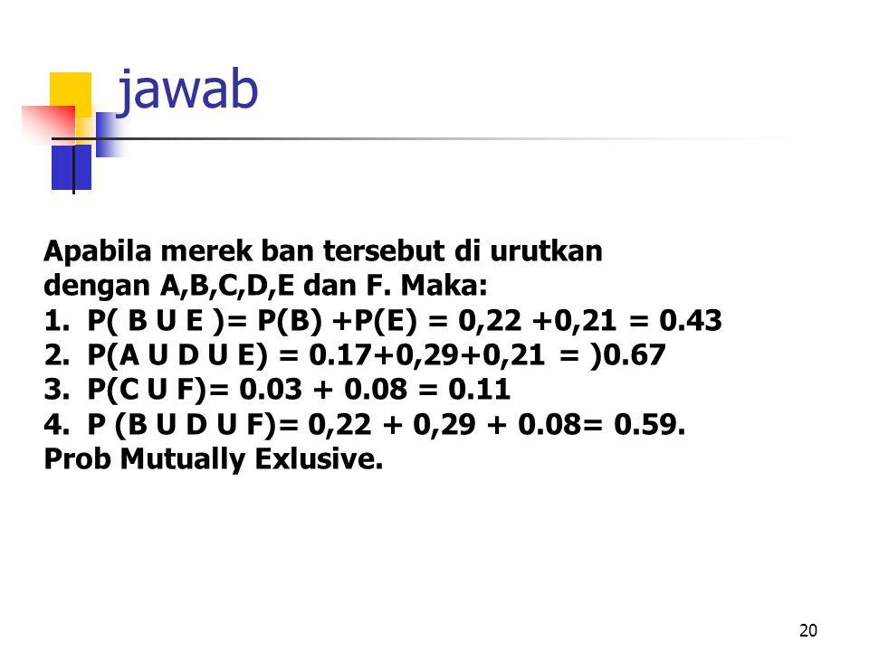20 jawab Apabila merek ban tersebut di urutkan dengan A,B,C,D,E dan F. Maka: 1.P( B U E )= P(B) +P(E) = 0,22 +0,21 = 0.43 2.P(A U D U E) = 0.17+0,29+0