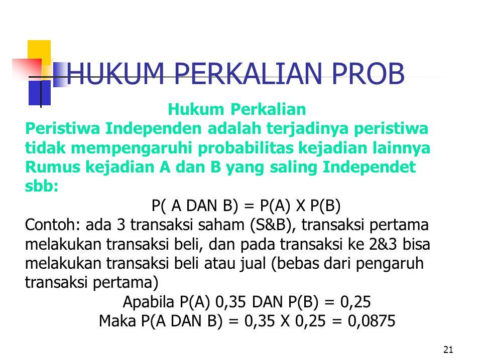 21 HUKUM PERKALIAN PROB Hukum Perkalian Peristiwa Independen adalah terjadinya peristiwa tidak mempengaruhi probabilitas kejadian lainnya Rumus kejadi