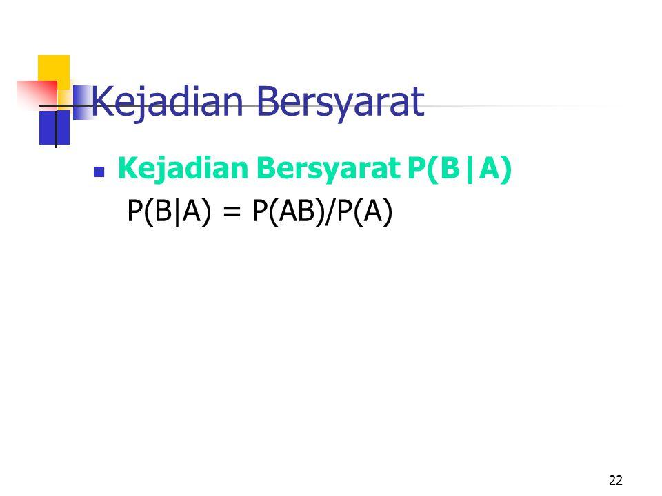 22 Kejadian Bersyarat Kejadian Bersyarat P(B|A) P(B|A) = P(AB)/P(A)