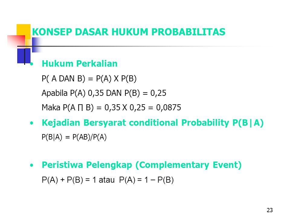 23 KONSEP DASAR HUKUM PROBABILITAS Hukum Perkalian P( A DAN B) = P(A) X P(B) Apabila P(A) 0,35 DAN P(B) = 0,25 Maka P(A ∏ B) = 0,35 X 0,25 = 0,0875 Kejadian Bersyarat conditional Probability P(B|A) P(B|A) = P(AB)/P(A) Peristiwa Pelengkap (Complementary Event) P(A) + P(B) = 1 atau P(A) = 1 – P(B)