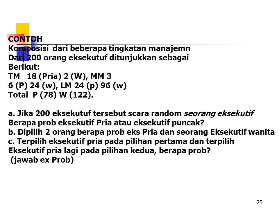 25 CONTOH Komposisi dari beberapa tingkatan manajemn Dari 200 orang eksekutuf ditunjukkan sebagai Berikut: TM 18 (Pria) 2 (W), MM 3 6 (P) 24 (w), LM 24 (p) 96 (w) Total P (78) W (122).