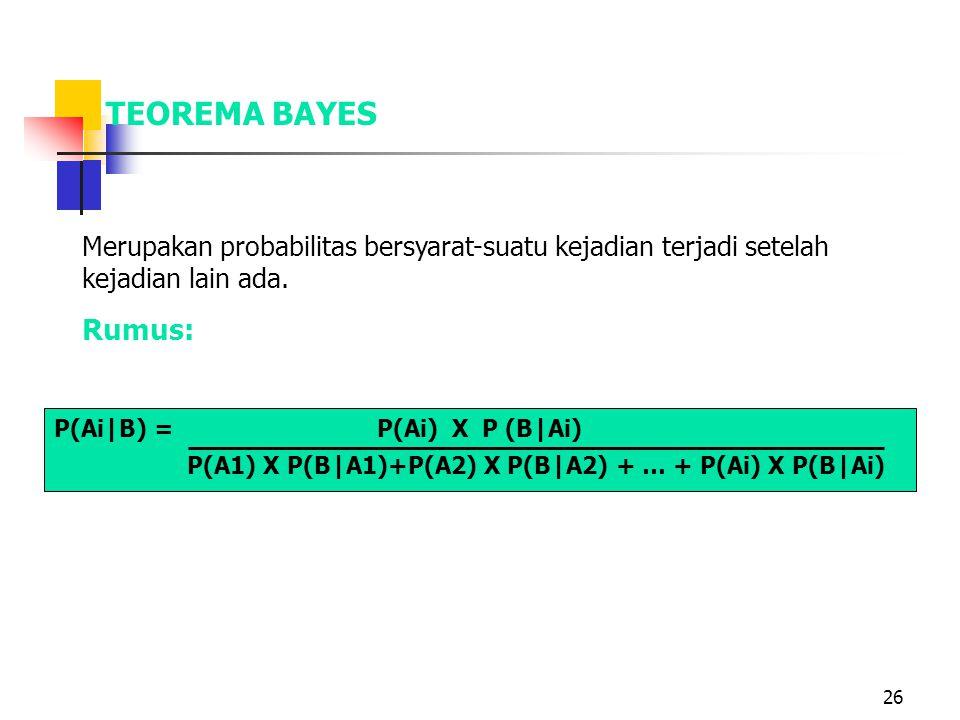26 TEOREMA BAYES P(Ai|B) = P(Ai) X P (B|Ai) P(A1) X P(B|A1)+P(A2) X P(B|A2) + … + P(Ai) X P(B|Ai) Merupakan probabilitas bersyarat-suatu kejadian terjadi setelah kejadian lain ada.