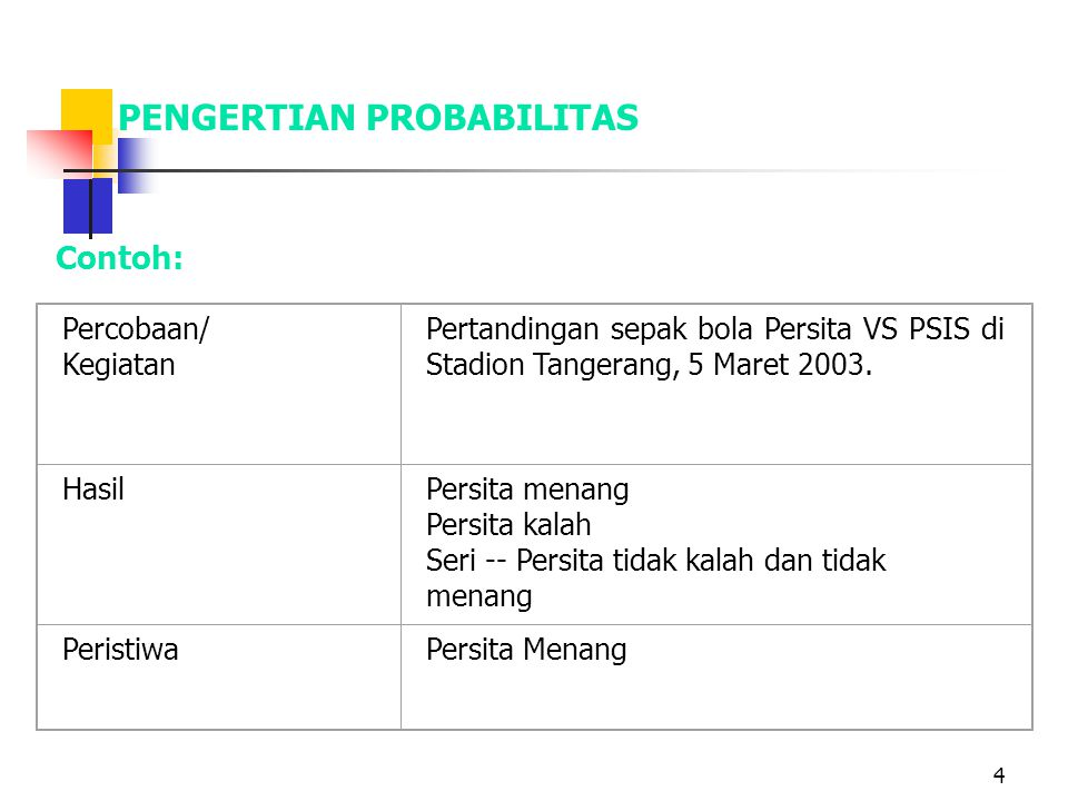 4 PENGERTIAN PROBABILITAS Percobaan/ Kegiatan Pertandingan sepak bola Persita VS PSIS di Stadion Tangerang, 5 Maret 2003.