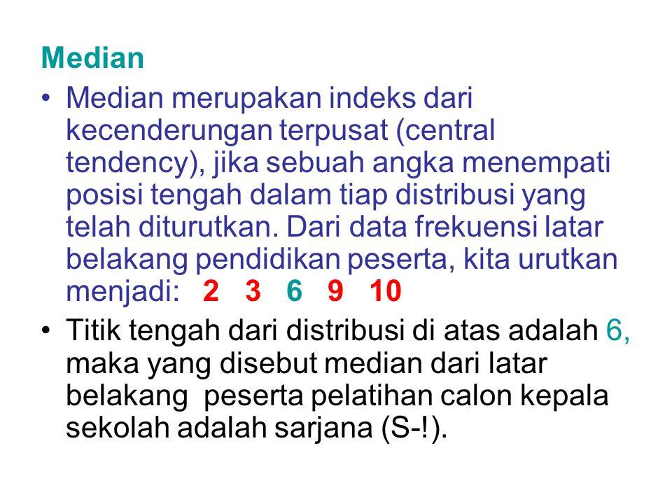 Median Median merupakan indeks dari kecenderungan terpusat (central tendency), jika sebuah angka menempati posisi tengah dalam tiap distribusi yang te