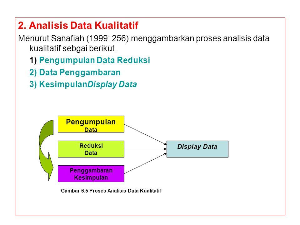 2. Analisis Data Kualitatif Menurut Sanafiah (1999: 256) menggambarkan proses analisis data kualitatif sebgai berikut. 1) Pengumpulan Data Reduksi 2)