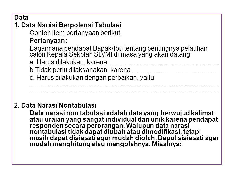 Data 1. Data Narási Berpotensi Tabulasi Contoh item pertanyaan berikut. Pertanyaan: Bagaimana pendapat Bapak/Ibu tentang pentingnya pelatihan calon Ke