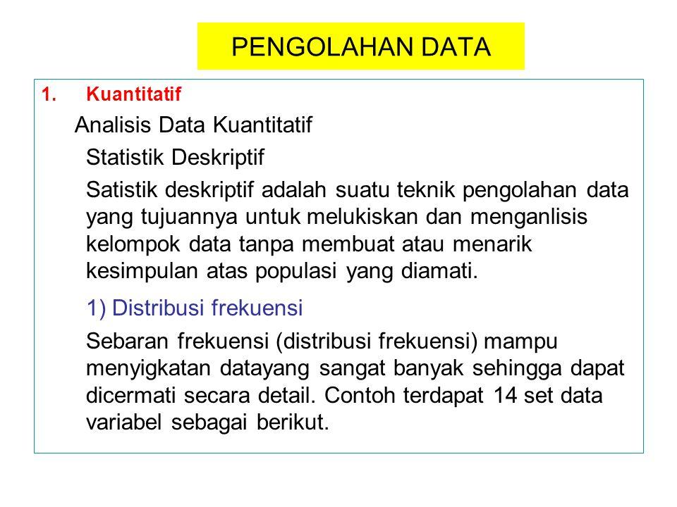 PENGOLAHAN DATA 1.Kuantitatif Analisis Data Kuantitatif Statistik Deskriptif Satistik deskriptif adalah suatu teknik pengolahan data yang tujuannya un