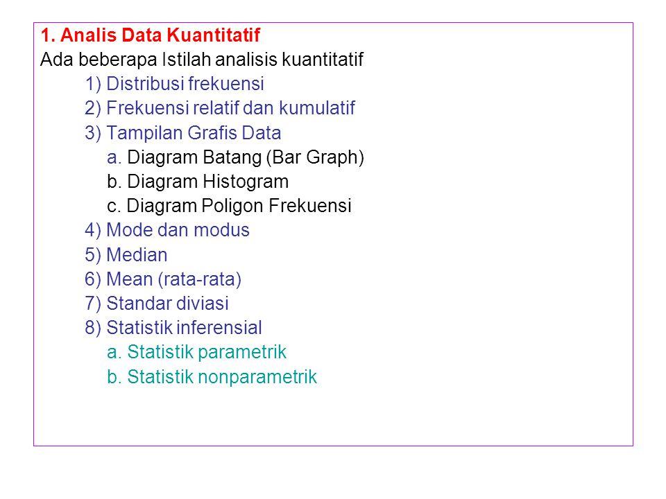 1. Analis Data Kuantitatif Ada beberapa Istilah analisis kuantitatif 1) Distribusi frekuensi 2) Frekuensi relatif dan kumulatif 3) Tampilan Grafis Dat