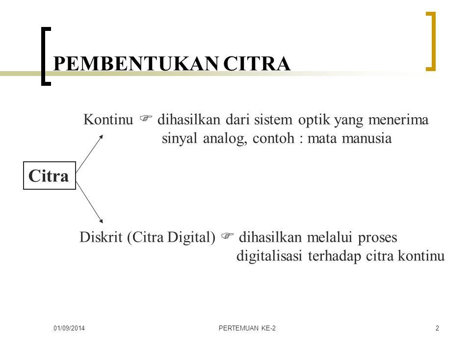 01/09/2014PERTEMUAN KE-23 PEMBENTUKAN CITRA Citra  Fungsi kontinu dari intensitas cahaya pada bidang dua dimensi.