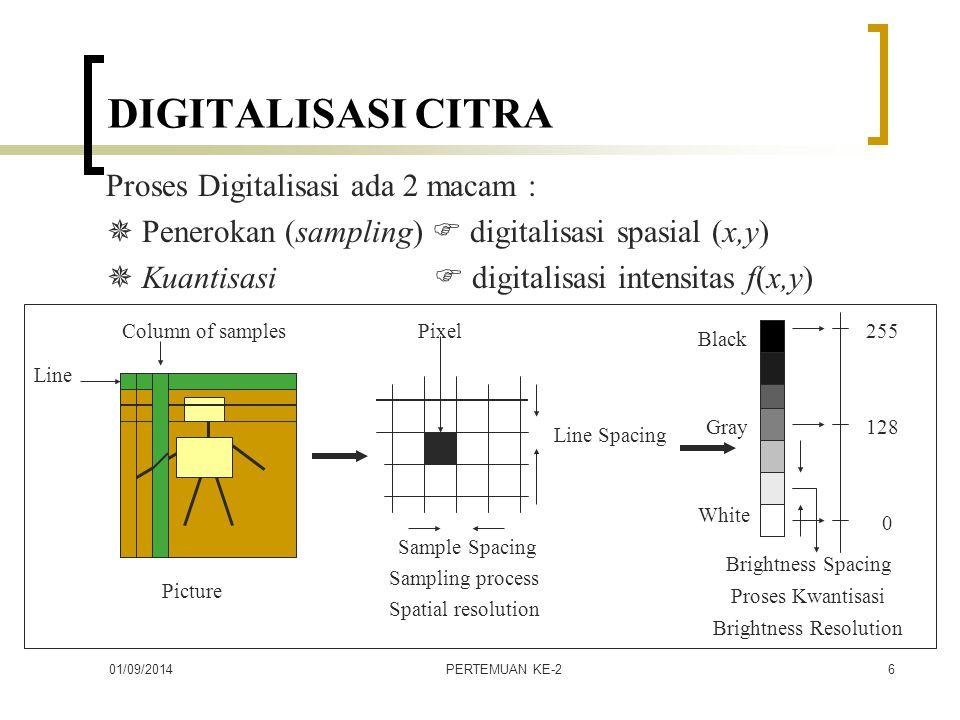 01/09/2014PERTEMUAN KE-27 DIGITALISASI CITRA - PENEROKAN (0,0) DxDx DyDy x y DxDx DyDy N-1 0 j i N Pixel 0 M Pixel M - 1 Hubungan antara elemen gambar dan elemen matriks Elemen GambarElemen Matriks