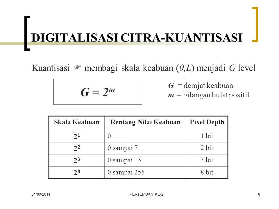01/09/2014PERTEMUAN KE-29 ELEMEN-ELEMEN CITRA DIGITAL 1.