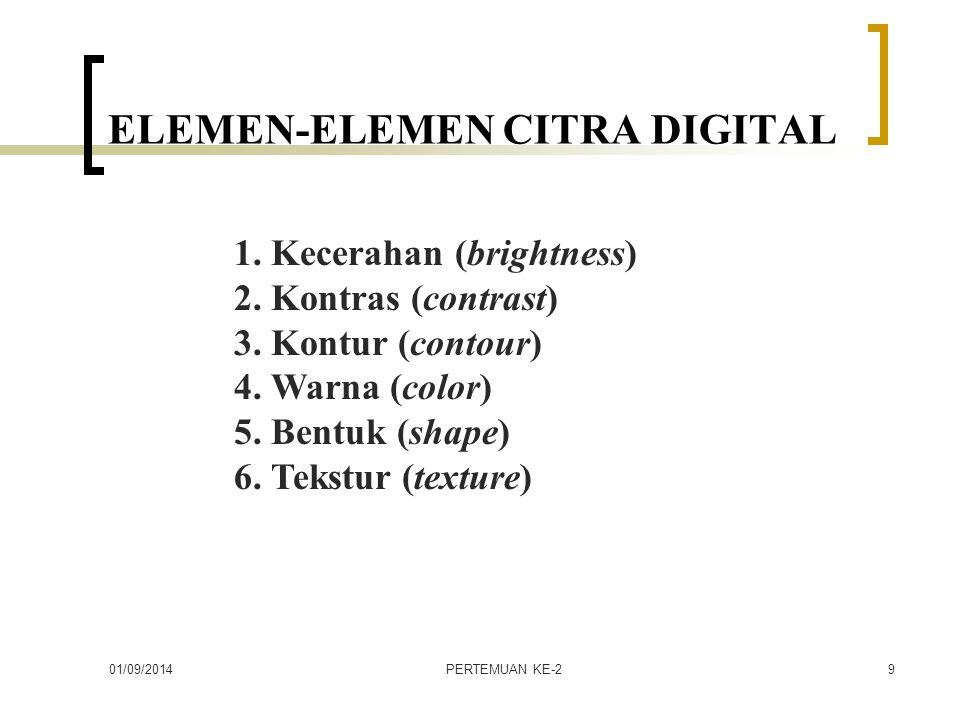 01/09/2014PERTEMUAN KE-260 REFERENSI 1.Rafael C. Gonzales dan Richard E.