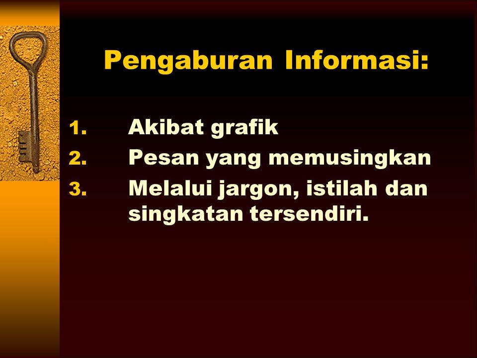 Pengaburan Informasi: 1.Akibat grafik 2. Pesan yang memusingkan 3.