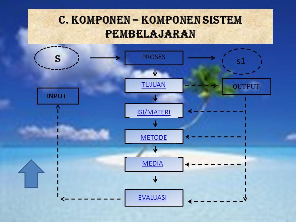 c. Komponen – komponen sistem pembelajaran PROSES TUJUAN ISI/MATERIMETODE MEDIA EVALUASI s INPUT s1 OUTPUT
