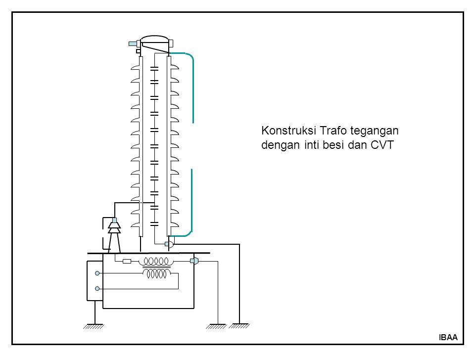 IBAA Konstruksi Trafo tegangan dengan inti besi dan CVT