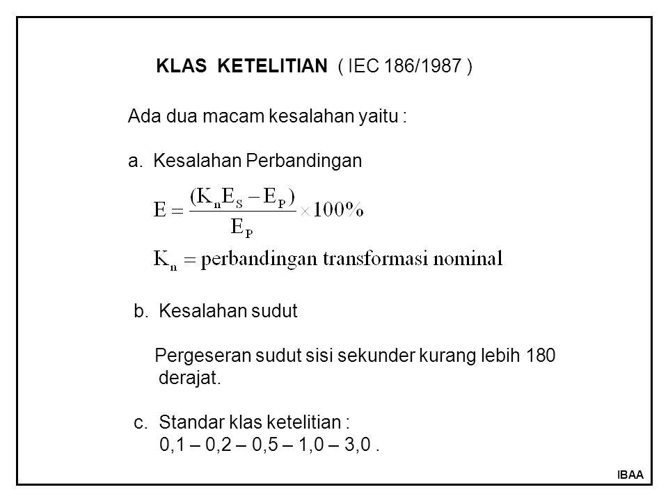 IBAA KLAS KETELITIAN ( IEC 186/1987 ) Ada dua macam kesalahan yaitu : a.Kesalahan Perbandingan b.Kesalahan sudut Pergeseran sudut sisi sekunder kurang