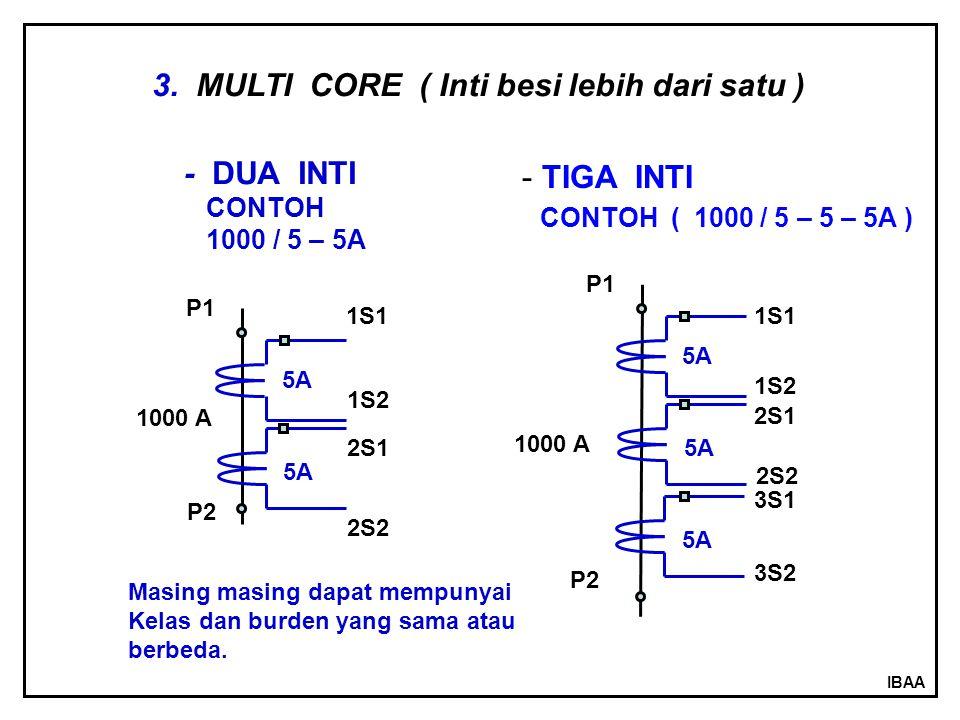 IBAA 3. MULTI CORE ( Inti besi lebih dari satu ) - DUA INTI CONTOH 1000 / 5 – 5A P1 P2 1S1 1S2 2S1 2S2 5A - TIGA INTI CONTOH ( 1000 / 5 – 5 – 5A ) P1