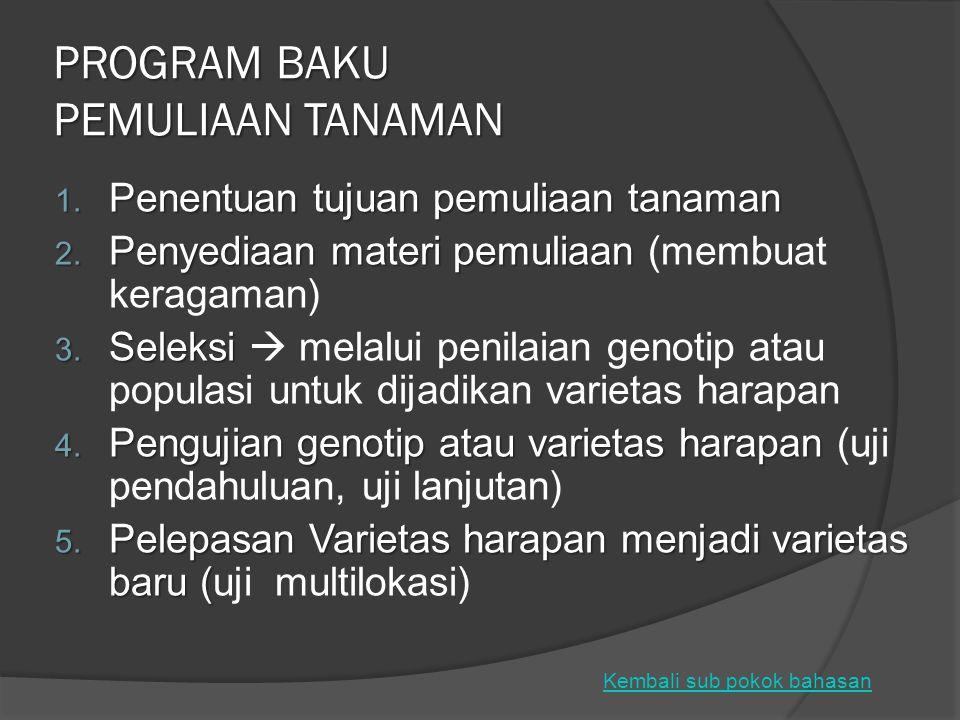 PROGRAM BAKU PEMULIAAN TANAMAN 1.Penentuan tujuan pemuliaan tanaman 2.