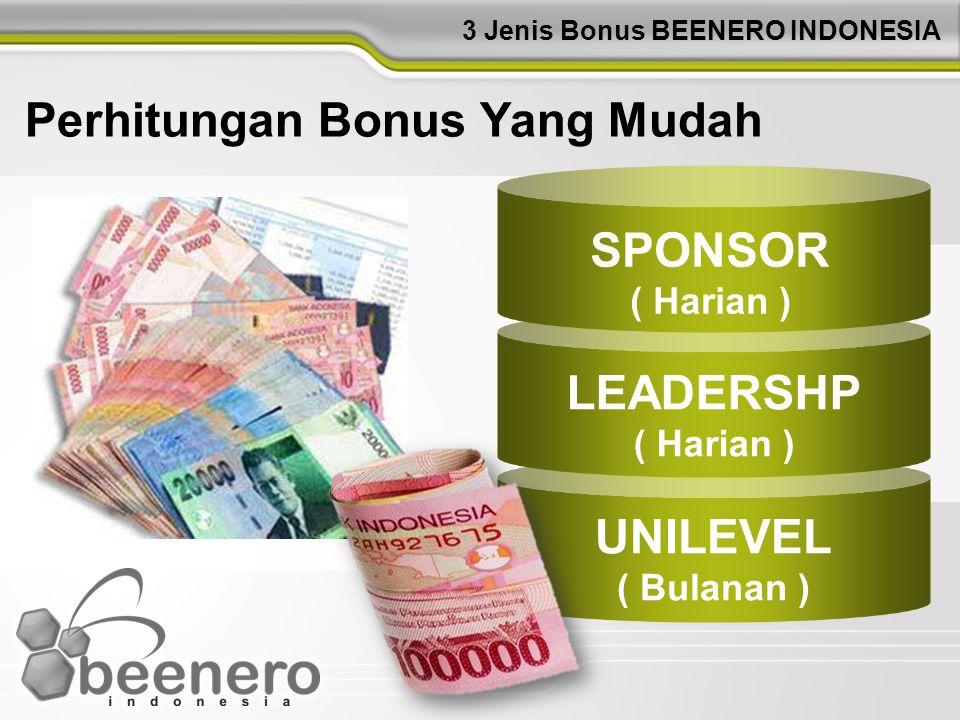 Marketing Plan BEENERO INDONESIA Jika terjadi di hari yang sama maka Total bonus Sponsor Anda Adalah Rp.