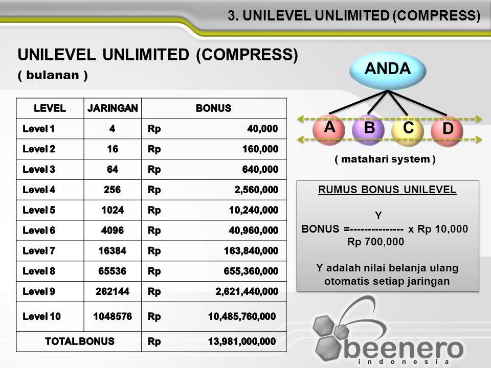 3. UNILEVEL UNLIMITED (COMPRESS) RUMUS BONUS UNILEVEL Y BONUS =--------------- x Rp 10,000 Rp 700,000 Y adalah nilai belanja ulang otomatis setiap jar