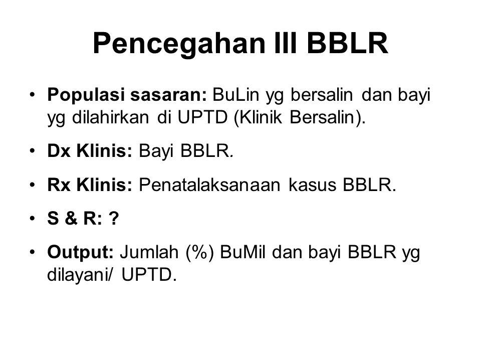 Pencegahan III BBLR Populasi sasaran: BuLin yg bersalin dan bayi yg dilahirkan di UPTD (Klinik Bersalin). Dx Klinis: Bayi BBLR. Rx Klinis: Penatalaksa