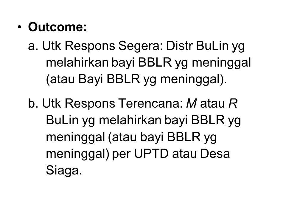 Outcome: a. Utk Respons Segera: Distr BuLin yg melahirkan bayi BBLR yg meninggal (atau Bayi BBLR yg meninggal). b. Utk Respons Terencana: M atau R BuL