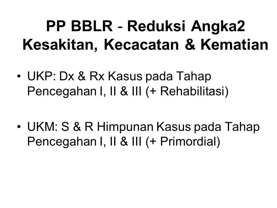 PP BBLR - Reduksi Angka2 Kesakitan, Kecacatan & Kematian UKP: Dx & Rx Kasus pada Tahap Pencegahan I, II & III (+ Rehabilitasi) UKM: S & R Himpunan Kas