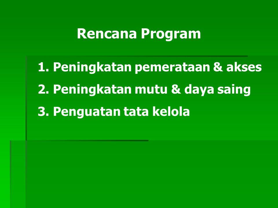 Rencana Program 1. Peningkatan pemerataan & akses 2. Peningkatan mutu & daya saing 3. Penguatan tata kelola