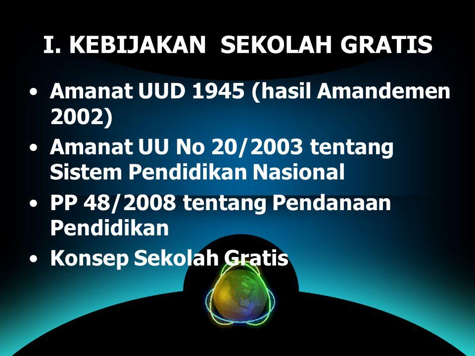 I. KEBIJAKAN SEKOLAH GRATIS Amanat UUD 1945 (hasil Amandemen 2002) Amanat UU No 20/2003 tentang Sistem Pendidikan Nasional PP 48/2008 tentang Pendanaa